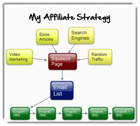 Screen3 - Affiliate Strategy.jpg